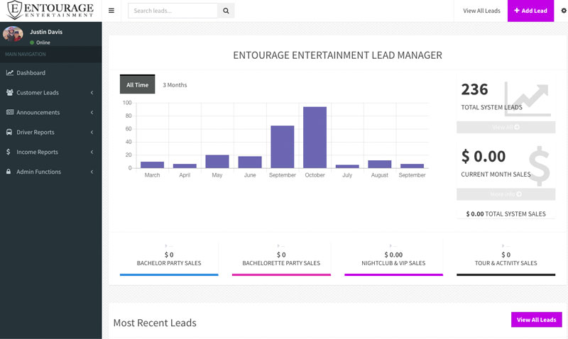Entourage Entertainment Lead Manager